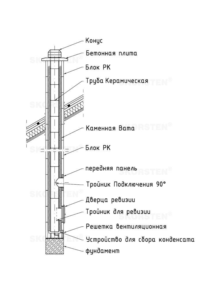 Дымоход керамический в разрезе